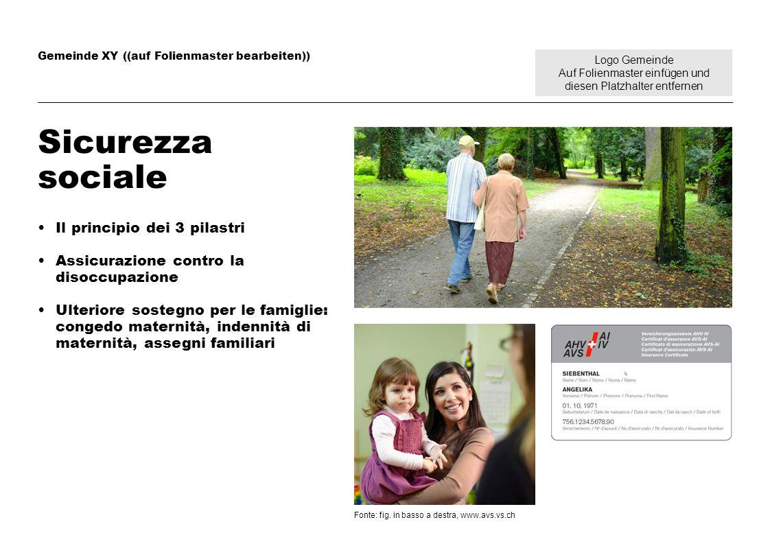 Logo Gemeinde Auf Folienmaster einfügen und diesen Platzhalter entfernen Gemeinde XY ((auf Folienmaster bearbeiten)) Sicurezza sociale Il principio de