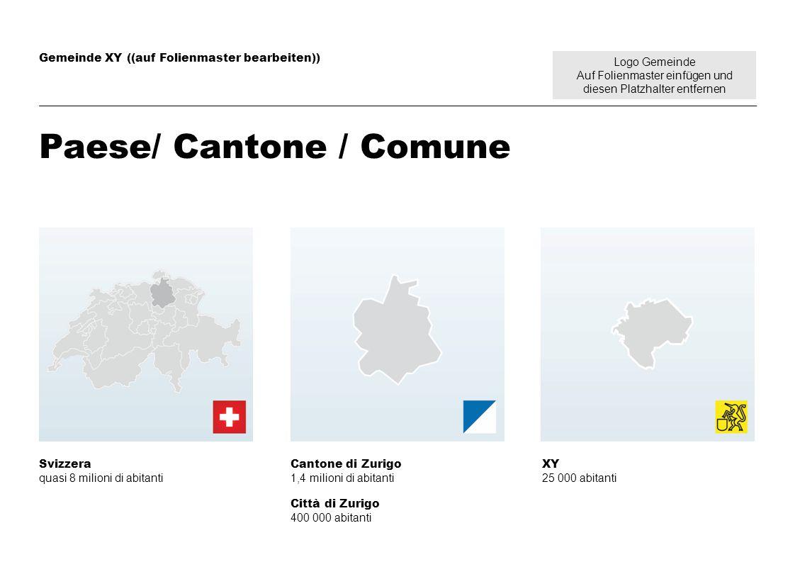 Logo Gemeinde Auf Folienmaster einfügen und diesen Platzhalter entfernen Gemeinde XY ((auf Folienmaster bearbeiten)) Paese/ Cantone / Comune Svizzera quasi 8 milioni di abitanti Cantone di Zurigo 1,4 milioni di abitanti Città di Zurigo 400 000 abitanti XY 25 000 abitanti