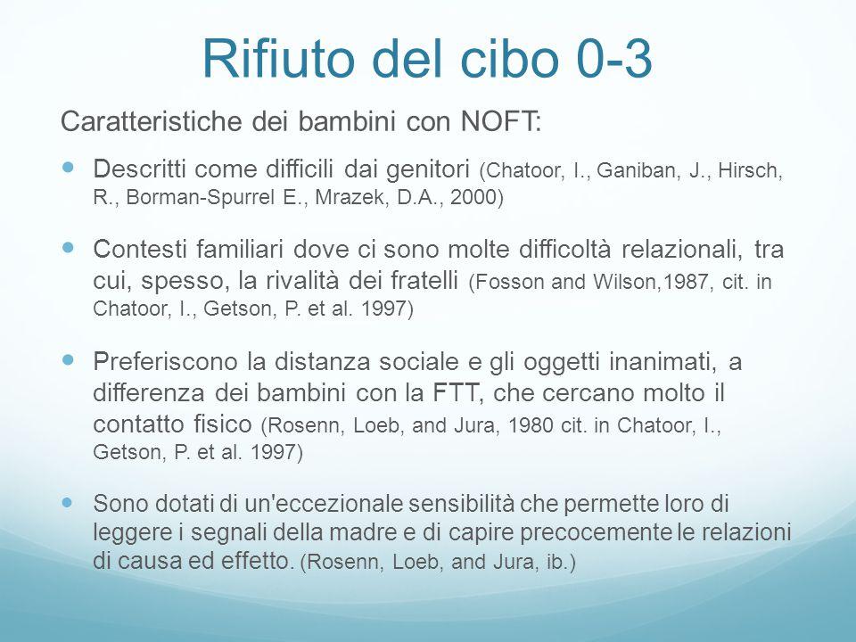 Rifiuto del cibo 0-3 Caratteristiche dei bambini con NOFT: Descritti come difficili dai genitori (Chatoor, I., Ganiban, J., Hirsch, R., Borman-Spurrel