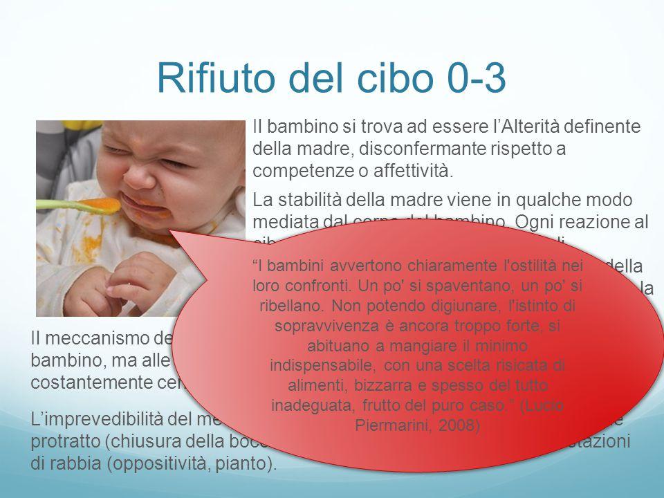 Rifiuto del cibo 0-3 Il bambino si trova ad essere l'Alterità definente della madre, disconfermante rispetto a competenze o affettività. La stabilità