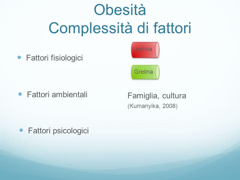 Obesità Complessità di fattori Fattori fisiologici Leptina Grelina Fattori ambientali Fattori psicologici Famiglia, cultura (Kumanyika, 2008)