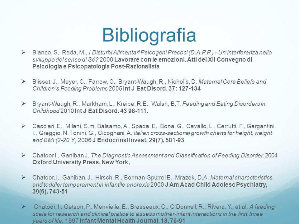Bibliografia  Blanco, S., Reda, M., I Disturbi Alimentari Psicogeni Precoci (D.A.P.P.) - Un'interferenza nello sviluppo del senso di Sé? 2000 Lavorar