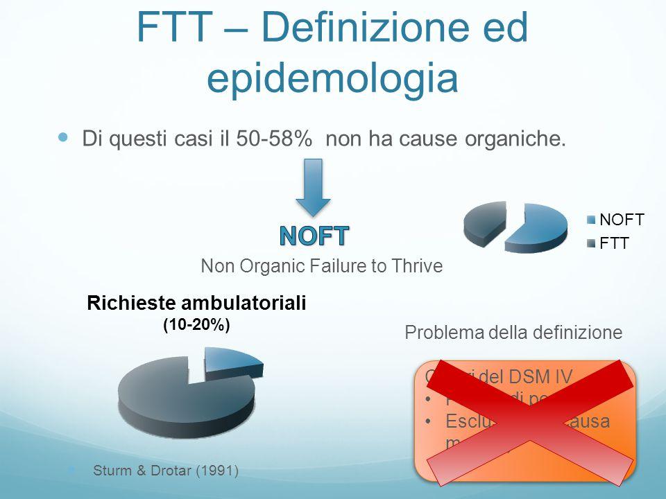 FTT – Definizione ed epidemologia Sturm & Drotar (1991) Di questi casi il 50-58% non ha cause organiche. Non Organic Failure to Thrive Problema della