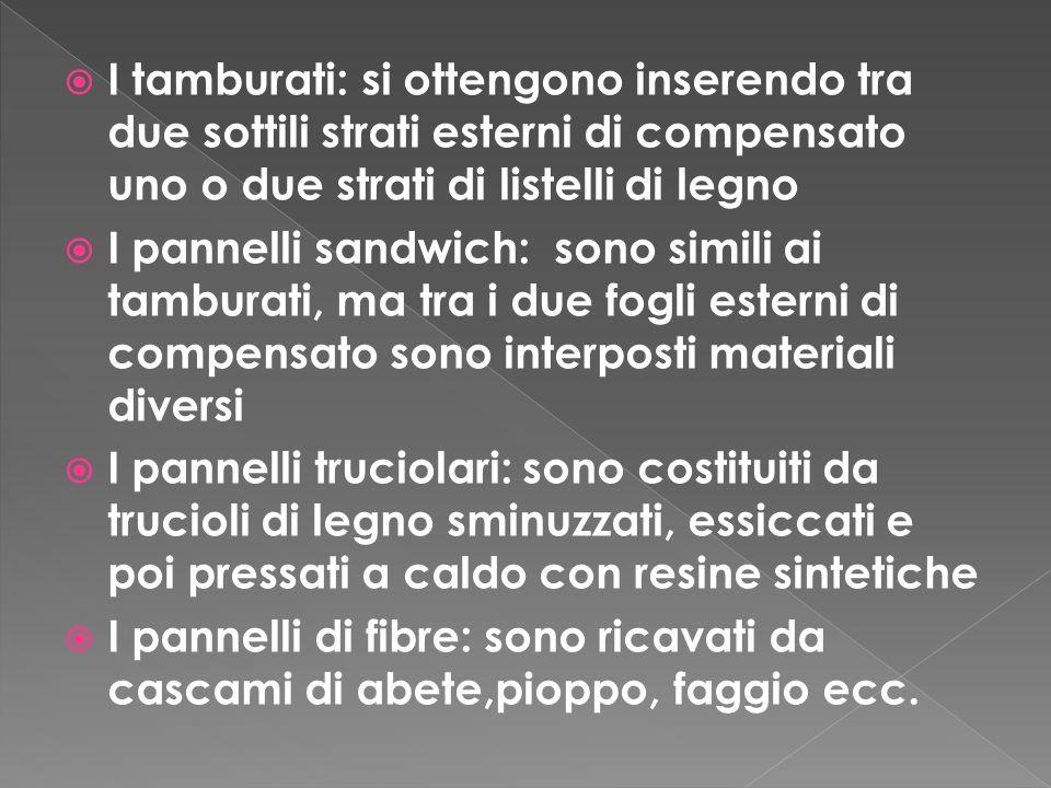  I tamburati: si ottengono inserendo tra due sottili strati esterni di compensato uno o due strati di listelli di legno  I pannelli sandwich: sono s