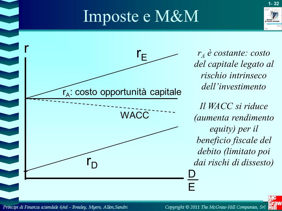 1- 32 Copyright © 2011 The McGraw-Hill Companies, SrlPrincipi di Finanza aziendale 6/ed – Brealey, Myers, Allen,Sandri r A : costo opportunità capital