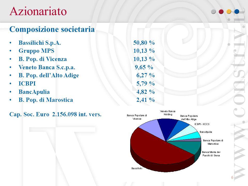 17 Numeri dei servizi Corporate Banking Interbancario Totale Aziende utenti 2009: 125.000 (+5%rispetto anno prec.)