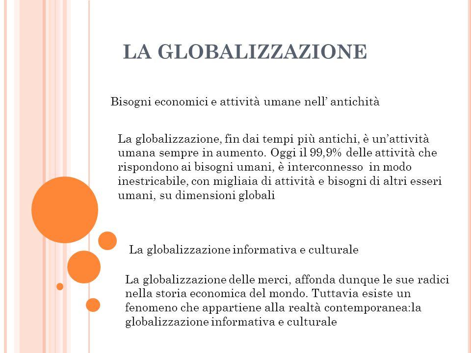 LE ORGANIZZAZIONI ECONOMICHE INTERNAZIONALI LA GLOBALIZZAZIONE INFORMATIVA E CULTURALE BISOGNI ECONOMICI E ATTIVITA' UMANE NELL' ANTICHITA' GLOBALIZZAZIONE L' EFFETTO DOMINO DELLA GLOBALIZZAZIONE