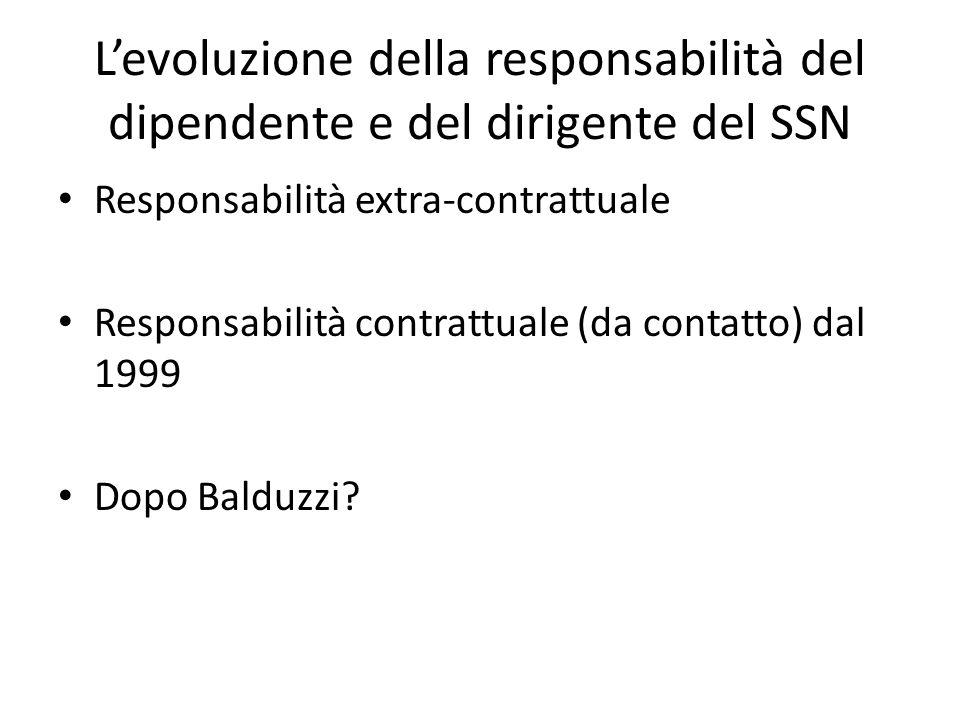 L'evoluzione della responsabilità del dipendente e del dirigente del SSN Responsabilità extra-contrattuale Responsabilità contrattuale (da contatto) dal 1999 Dopo Balduzzi?