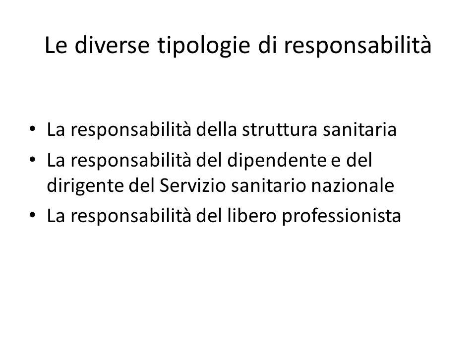 Le diverse tipologie di responsabilità La responsabilità della struttura sanitaria La responsabilità del dipendente e del dirigente del Servizio sanitario nazionale La responsabilità del libero professionista