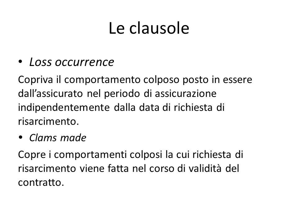 Le clausole Loss occurrence Copriva il comportamento colposo posto in essere dall'assicurato nel periodo di assicurazione indipendentemente dalla data