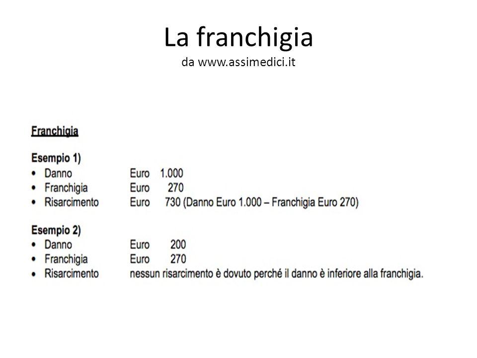 La franchigia da www.assimedici.it