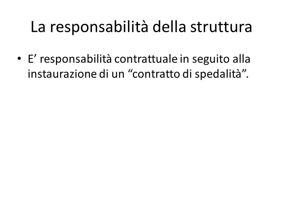 """La responsabilità della struttura E' responsabilità contrattuale in seguito alla instaurazione di un """"contratto di spedalità""""."""