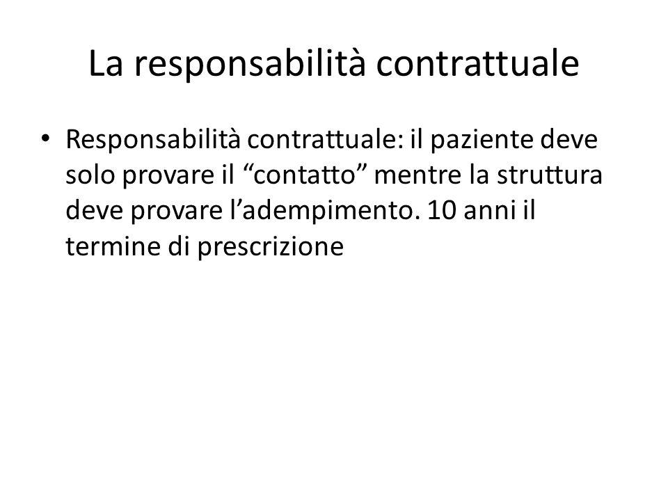 La responsabilità contrattuale Responsabilità contrattuale: il paziente deve solo provare il contatto mentre la struttura deve provare l'adempimento.
