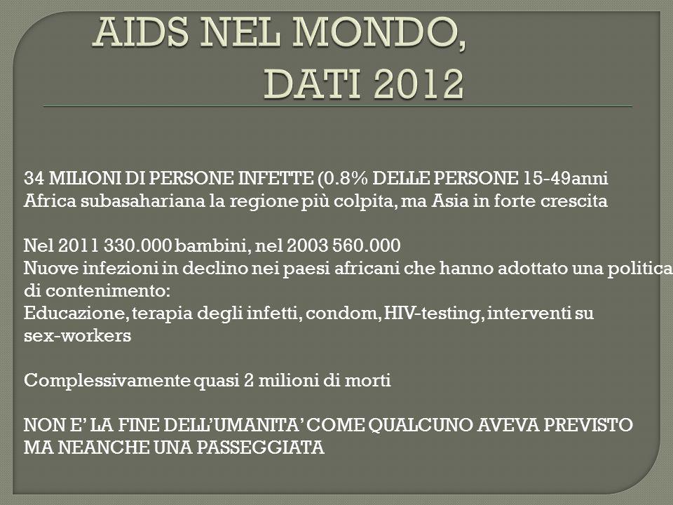  Mondo: 3 milioni  Italia: poche centinaia IN ITALIA: In diminuzione le infezioni dovute all'HIV della madre In aumento le infezioni sessuali negli adolescenti