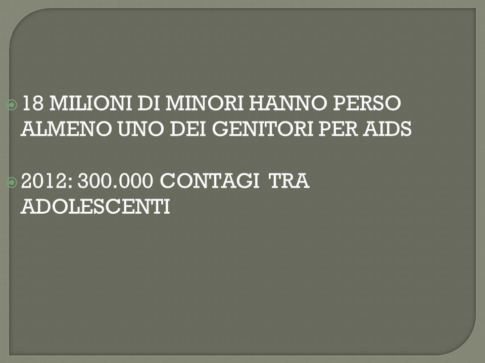  18 MILIONI DI MINORI HANNO PERSO ALMENO UNO DEI GENITORI PER AIDS  2012: 300.000 CONTAGI TRA ADOLESCENTI
