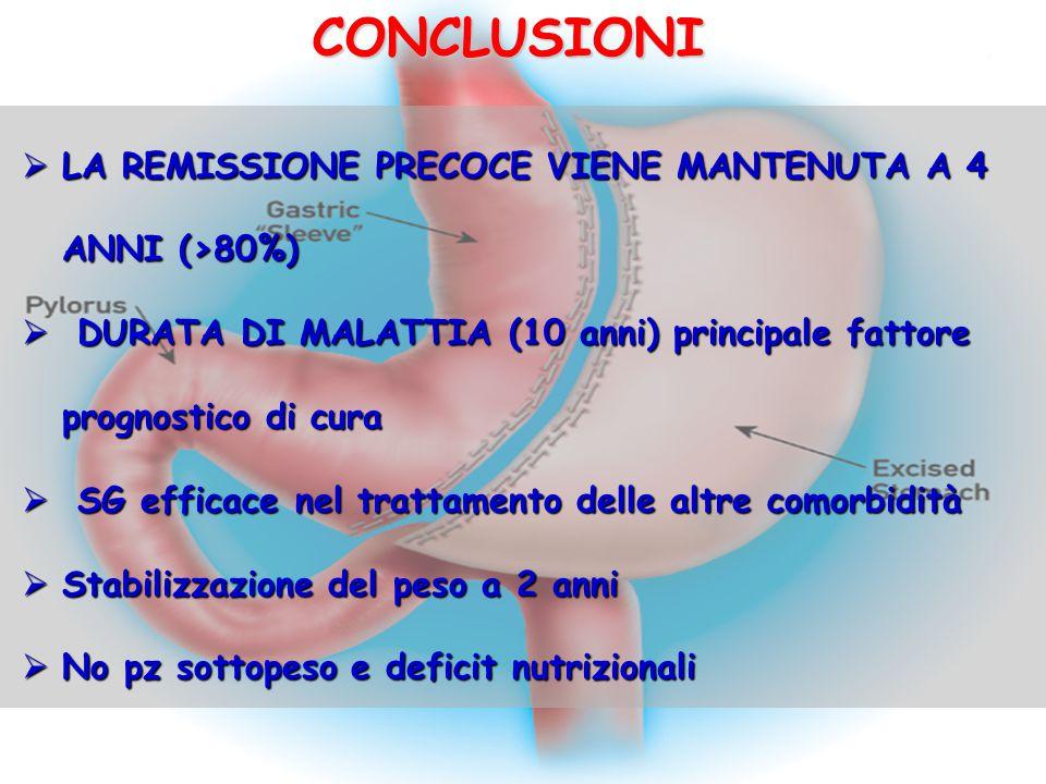  LA REMISSIONE PRECOCE VIENE MANTENUTA A 4 ANNI (>80%)  DURATA DI MALATTIA (10 anni) principale fattore prognostico di cura  SG efficace nel tratta