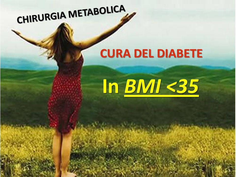 CHIRURGIA METABOLICA CURA DEL DIABETE In BMI <35