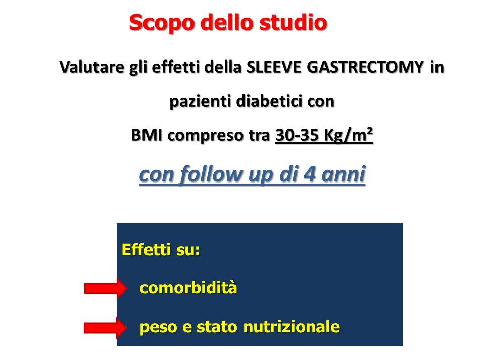 Valutare gli effetti della SLEEVE GASTRECTOMY in pazienti diabetici con BMI compreso tra 30-35 Kg/m² con follow up di 4 anni Scopo dello studio Effett