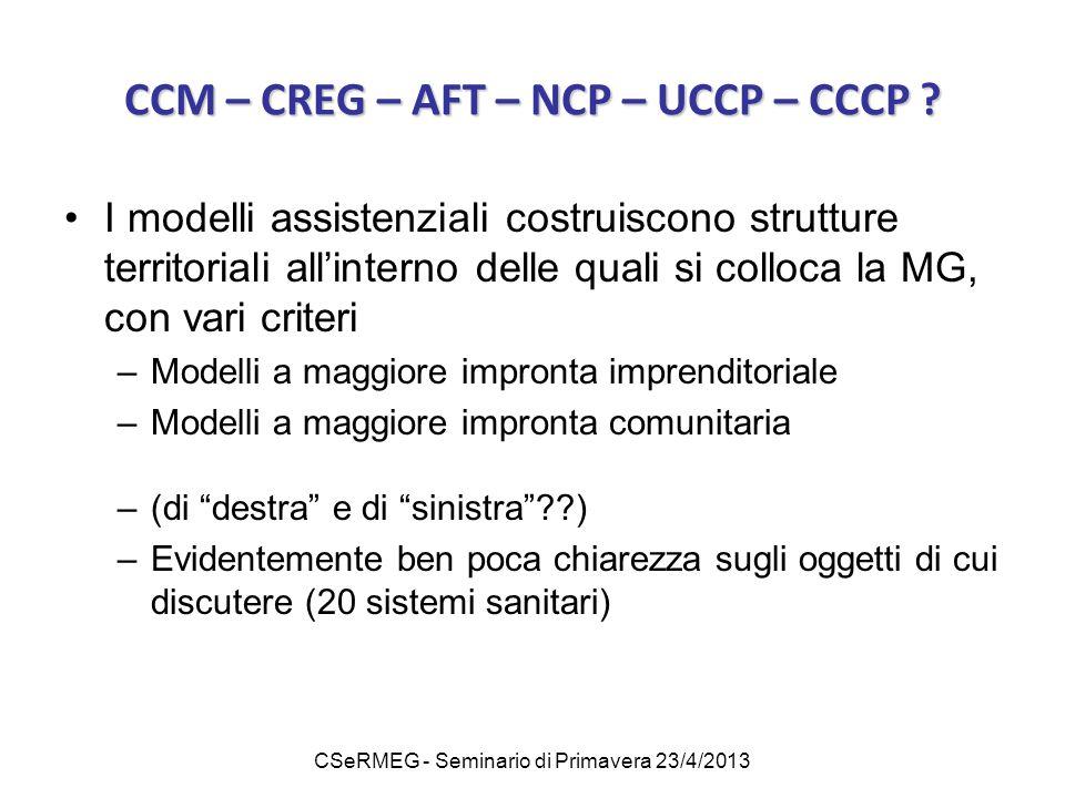 CSeRMEG - Seminario di Primavera 23/4/2013 CCM – CREG – AFT – NCP – UCCP – CCCP ? I modelli assistenziali costruiscono strutture territoriali all'inte