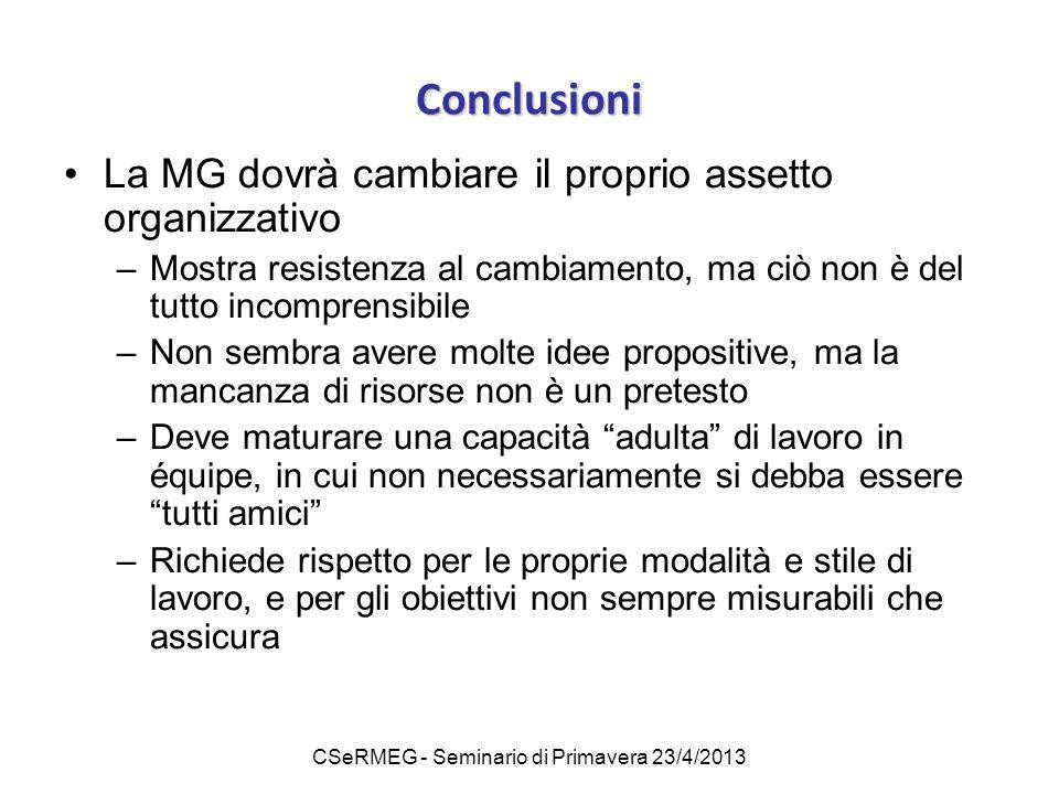 CSeRMEG - Seminario di Primavera 23/4/2013 Conclusioni La MG dovrà cambiare il proprio assetto organizzativo –Mostra resistenza al cambiamento, ma ciò