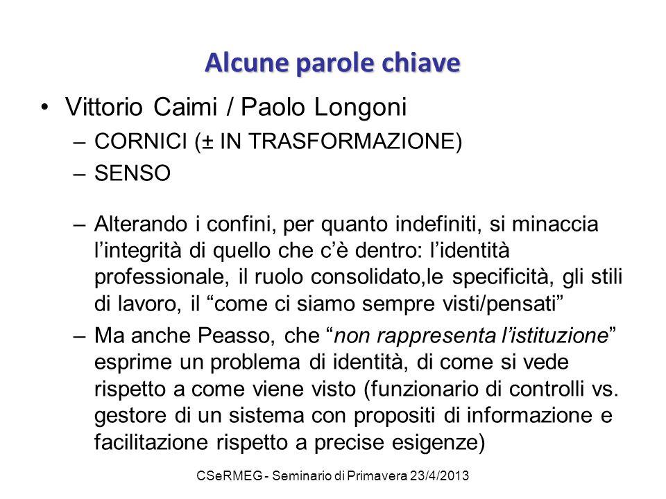 CSeRMEG - Seminario di Primavera 23/4/2013 Alcune parole chiave Vittorio Caimi / Paolo Longoni –CORNICI (± IN TRASFORMAZIONE) –SENSO –Alterando i conf