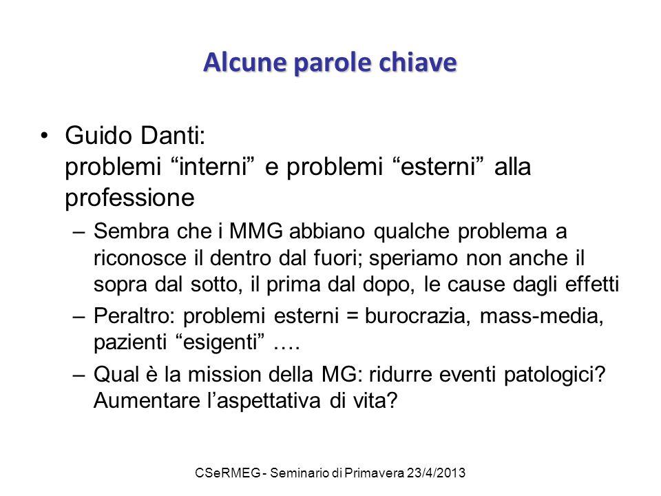 """CSeRMEG - Seminario di Primavera 23/4/2013 Alcune parole chiave Guido Danti: problemi """"interni"""" e problemi """"esterni"""" alla professione –Sembra che i MM"""
