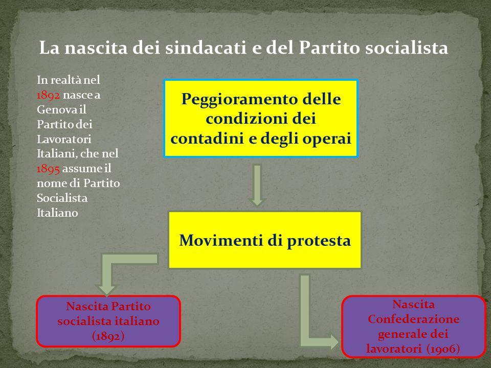 La nascita dei sindacati e del Partito socialista Peggioramento delle condizioni dei contadini e degli operai Movimenti di protesta Nascita Partito so