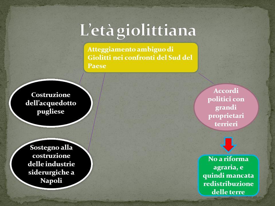 Atteggiamento ambiguo di Giolitti nei confronti del Sud del Paese Costruzione dell'acquedotto pugliese Sostegno alla costruzione delle industrie sider