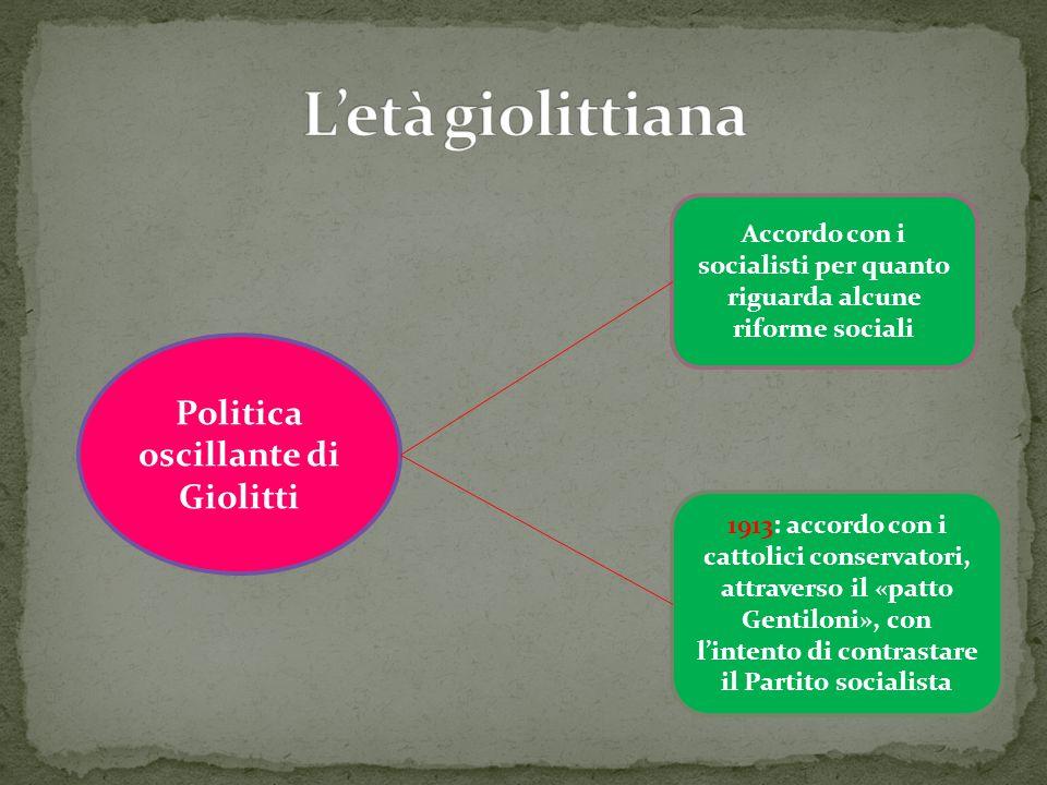 Politica oscillante di Giolitti Accordo con i socialisti per quanto riguarda alcune riforme sociali 1913: accordo con i cattolici conservatori, attrav