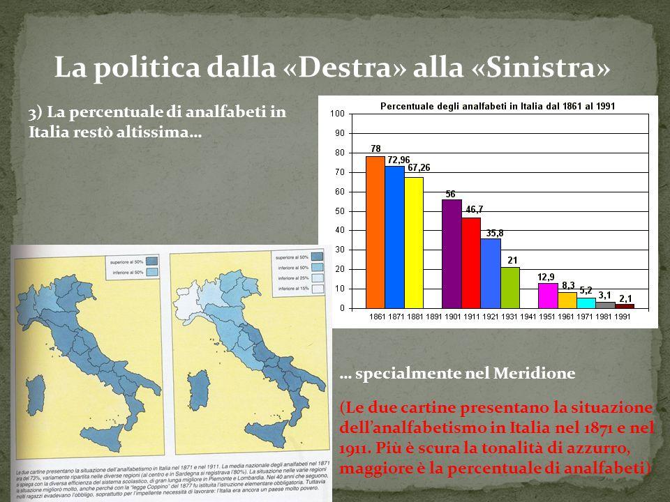 La politica dalla «Destra» alla «Sinistra» 3) La percentuale di analfabeti in Italia restò altissima… … specialmente nel Meridione (Le due cartine pre