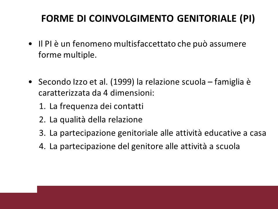 FORME DI COINVOLGIMENTO GENITORIALE (PI) Il PI è un fenomeno multisfaccettato che può assumere forme multiple.