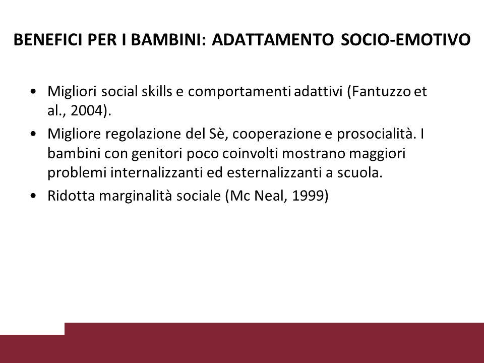 Migliori social skills e comportamenti adattivi (Fantuzzo et al., 2004).