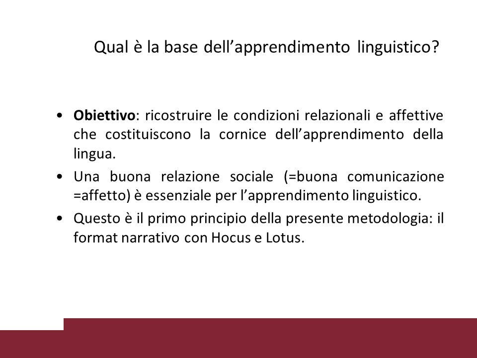 Qual è la base dell'apprendimento linguistico.