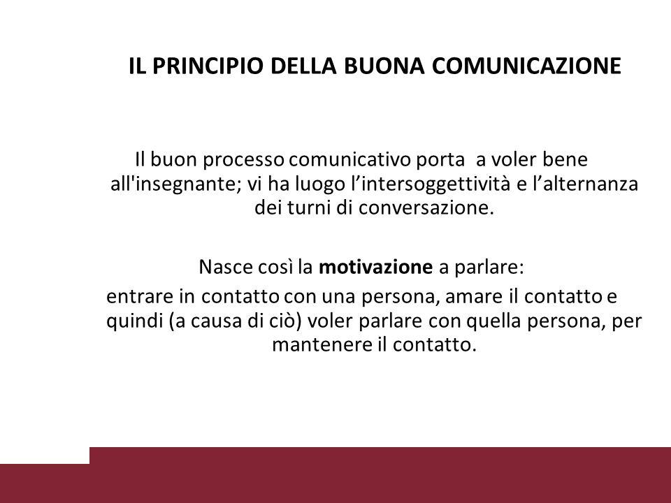 IL PRINCIPIO DELLA BUONA COMUNICAZIONE Il buon processo comunicativo porta a voler bene all insegnante; vi ha luogo l'intersoggettività e l'alternanza dei turni di conversazione.