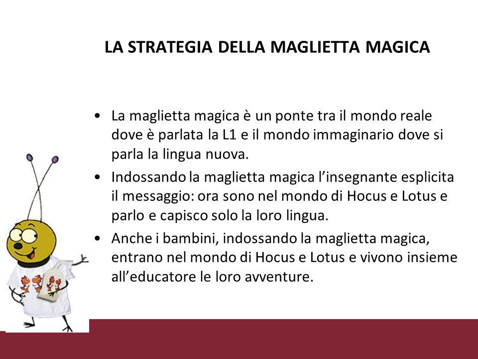 LA STRATEGIA DELLA MAGLIETTA MAGICA La maglietta magica è un ponte tra il mondo reale dove è parlata la L1 e il mondo immaginario dove si parla la lingua nuova.