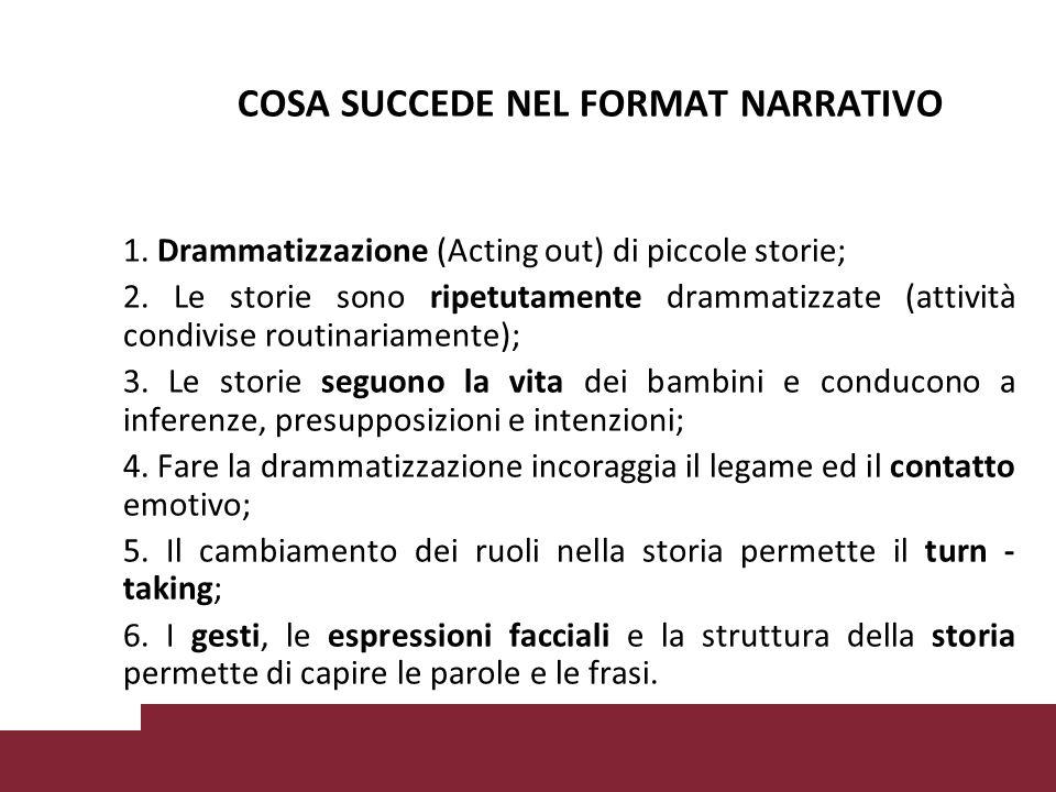 COSA SUCCEDE NEL FORMAT NARRATIVO 1.Drammatizzazione (Acting out) di piccole storie; 2.