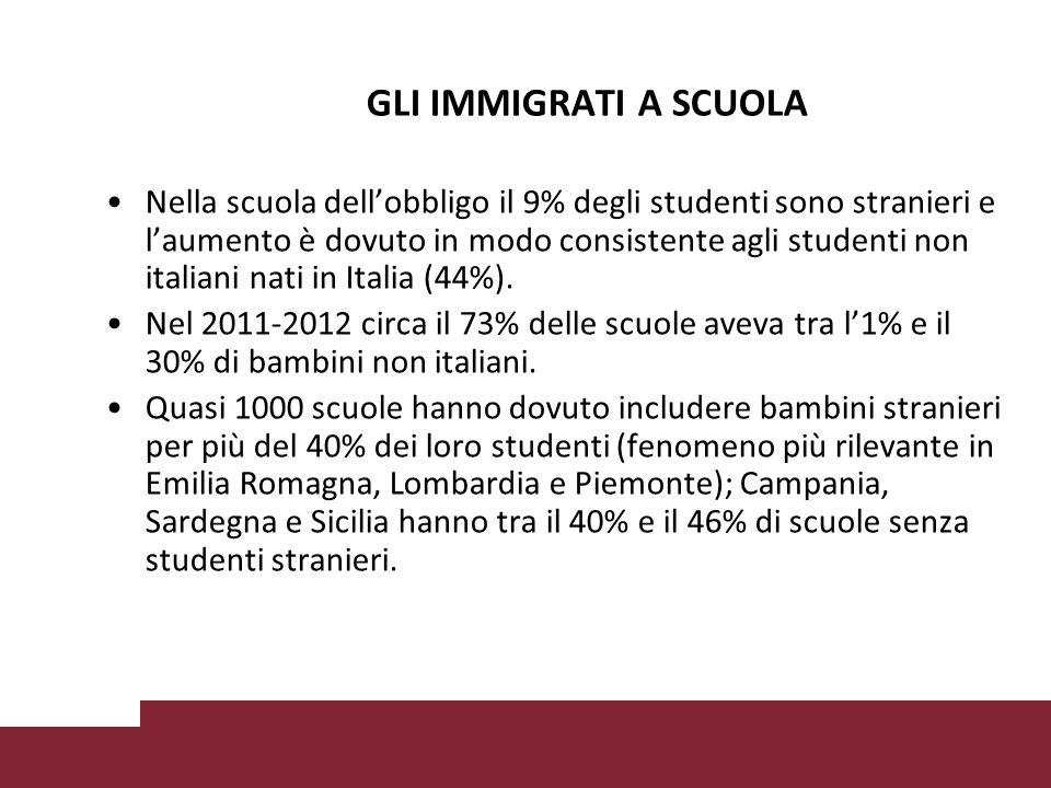 GLI IMMIGRATI A SCUOLA Nella scuola dell'obbligo il 9% degli studenti sono stranieri e l'aumento è dovuto in modo consistente agli studenti non italiani nati in Italia (44%).