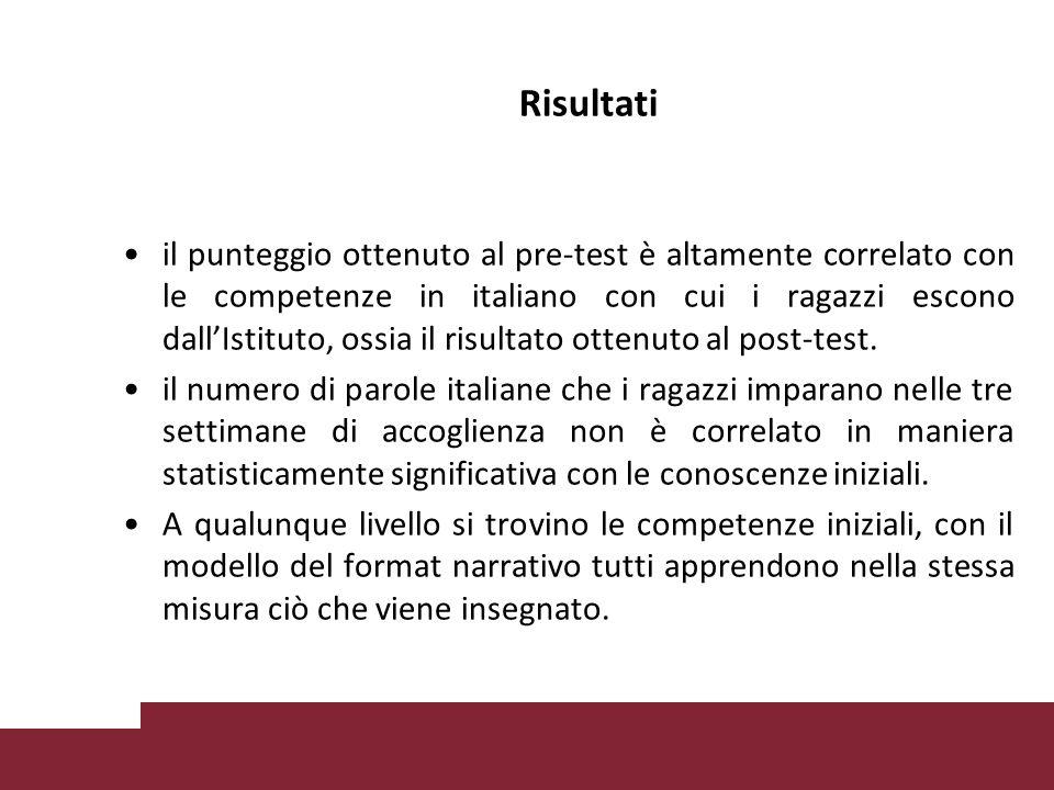 Risultati il punteggio ottenuto al pre-test è altamente correlato con le competenze in italiano con cui i ragazzi escono dall'Istituto, ossia il risultato ottenuto al post-test.