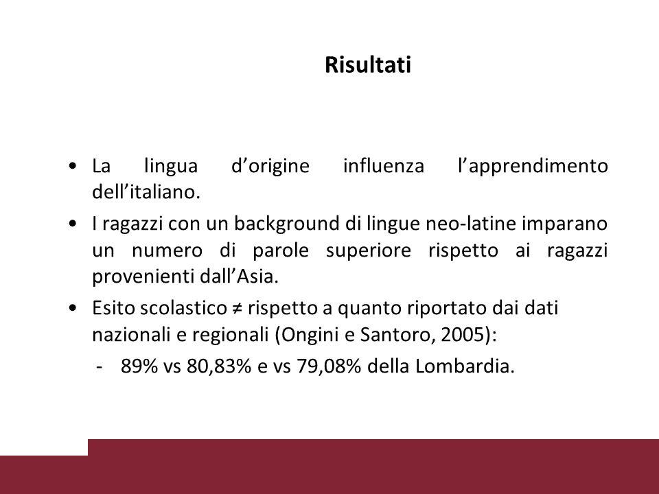 Risultati La lingua d'origine influenza l'apprendimento dell'italiano.
