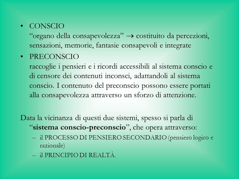 """CONSCIO """"organo della consapevolezza""""  costituito da percezioni, sensazioni, memorie, fantasie consapevoli e integrate PRECONSCIO raccoglie i pensier"""