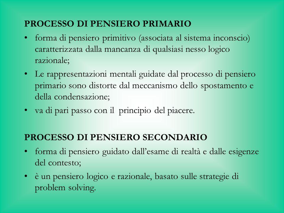 PROCESSO DI PENSIERO PRIMARIO forma di pensiero primitivo (associata al sistema inconscio) caratterizzata dalla mancanza di qualsiasi nesso logico raz