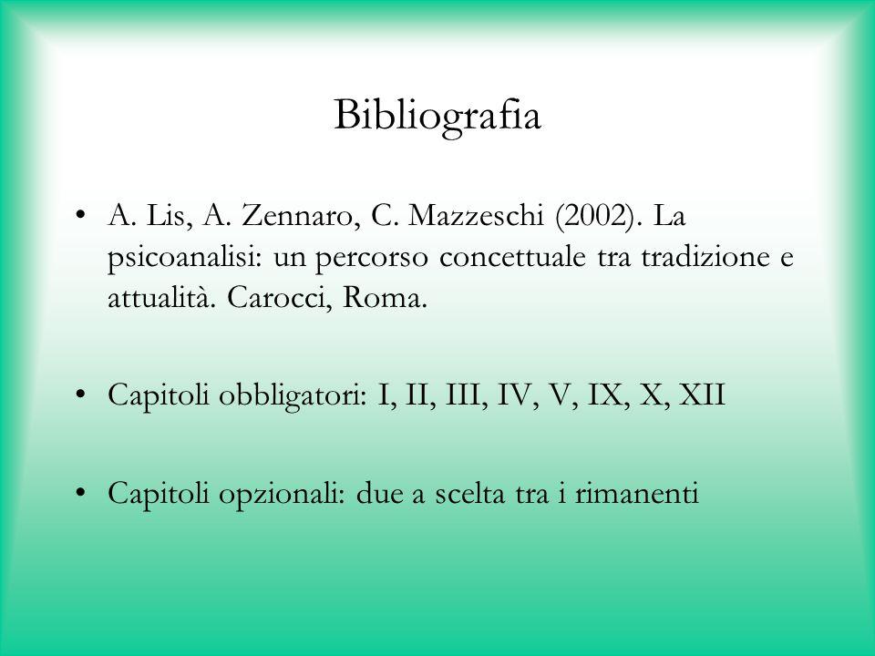 Bibliografia A. Lis, A. Zennaro, C. Mazzeschi (2002). La psicoanalisi: un percorso concettuale tra tradizione e attualità. Carocci, Roma. Capitoli obb