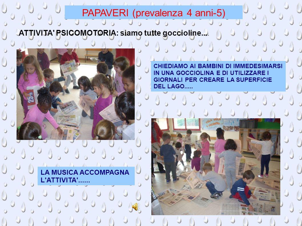 PAPAVERI (prevalenza 4 anni-5) ATTIVITA PSICOMOTORIA: siamo tutte goccioline....