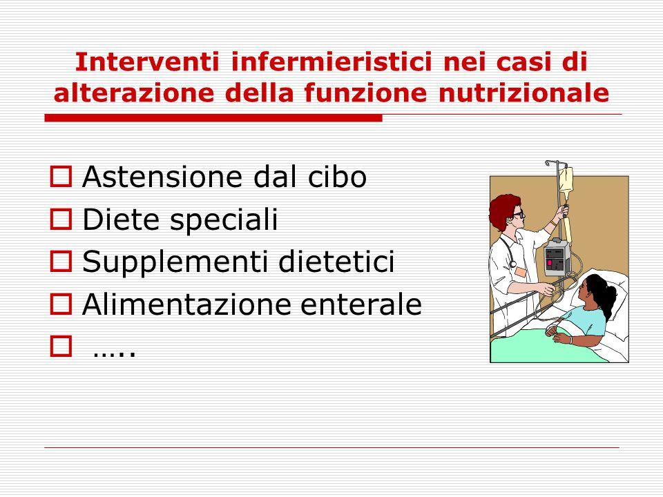 Interventi infermieristici nei casi di alterazione della funzione nutrizionale  Astensione dal cibo  Diete speciali  Supplementi dietetici  Alimen