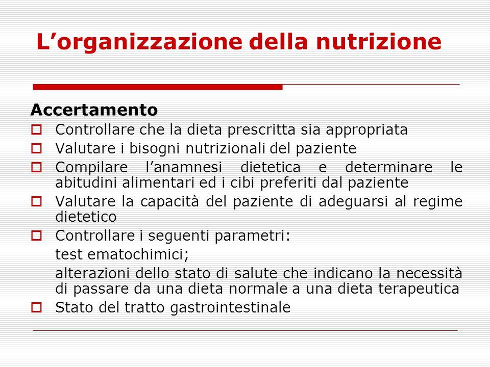 L'organizzazione della nutrizione Accertamento  Controllare che la dieta prescritta sia appropriata  Valutare i bisogni nutrizionali del paziente 