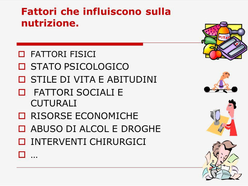 Fattori che influiscono sulla nutrizione.  FATTORI FISICI  STATO PSICOLOGICO  STILE DI VITA E ABITUDINI  FATTORI SOCIALI E CUTURALI  RISORSE ECON