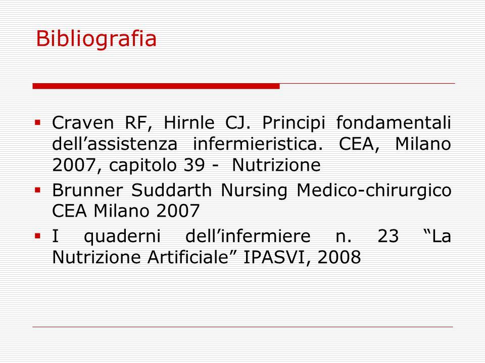 Bibliografia  Craven RF, Hirnle CJ. Principi fondamentali dell'assistenza infermieristica. CEA, Milano 2007, capitolo 39 - Nutrizione  Brunner Sudda