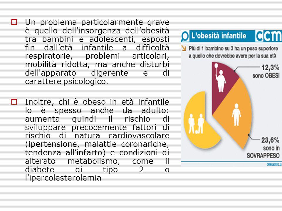  Un problema particolarmente grave è quello dell'insorgenza dell'obesità tra bambini e adolescenti, esposti fin dall'età infantile a difficoltà respi