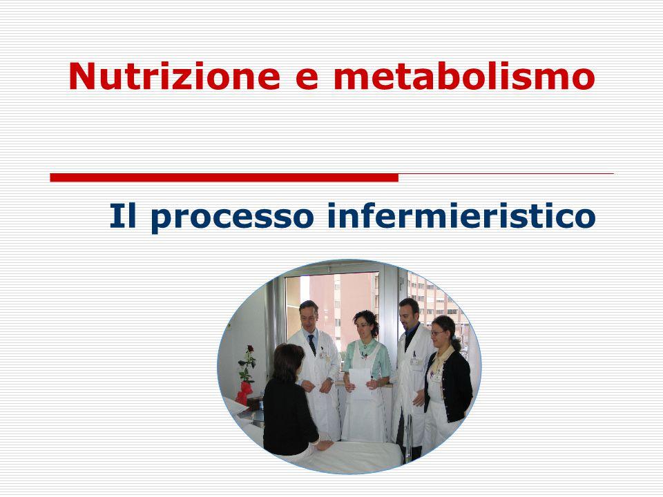 Nutrizione e metabolismo Il processo infermieristico
