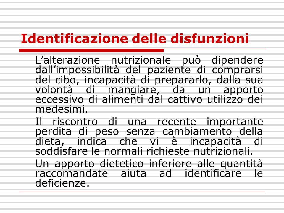 Identificazione delle disfunzioni L'alterazione nutrizionale può dipendere dall'impossibilità del paziente di comprarsi del cibo, incapacità di prepar
